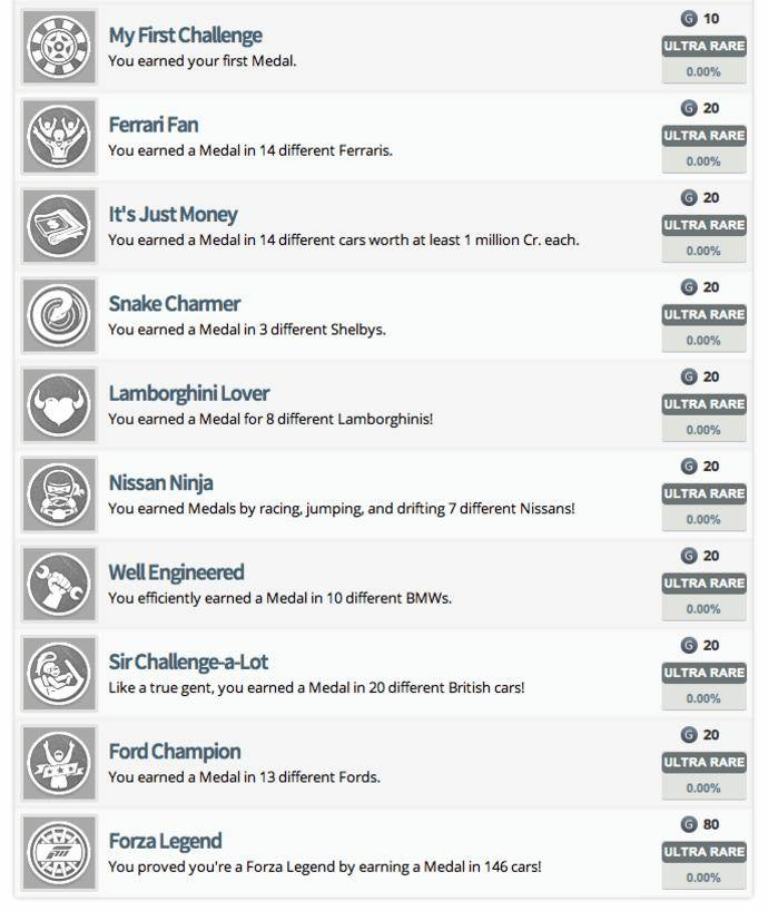 leaked forza achievements