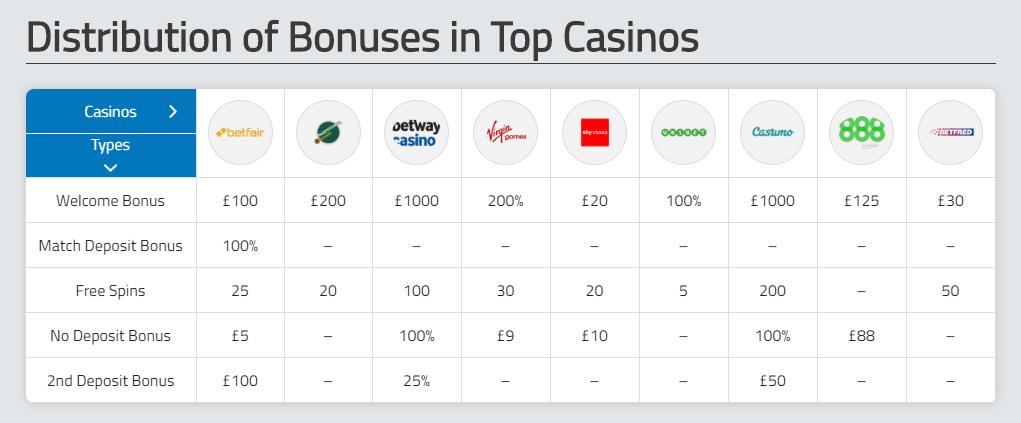 UK casino review 1